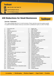 240 Deductions for Small Business - Tax Depot - Accountant Beenleigh
